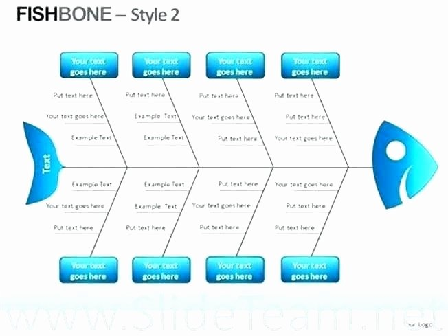 Simple Root Cause Analysis Template Unique Rca Template Word – Fujibell