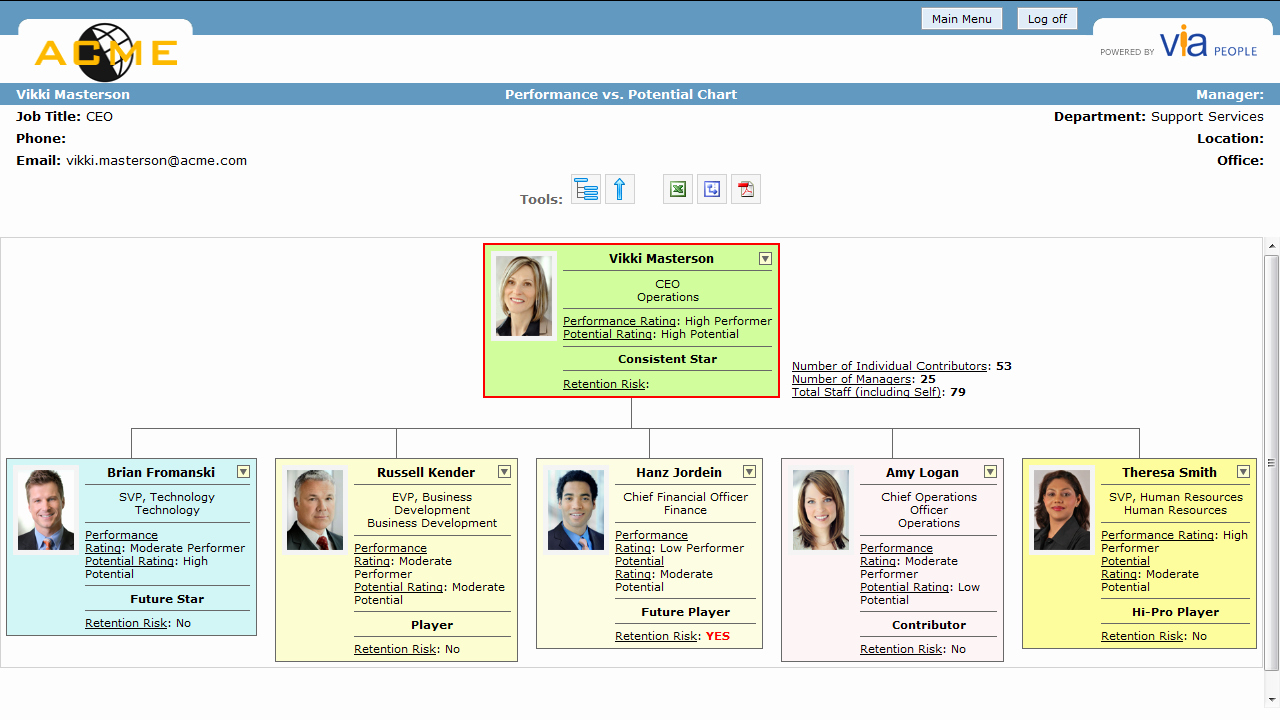 Simple Succession Plan Template Best Of Talent Management & Succession Planning software