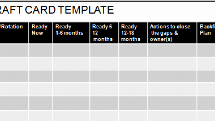 Simple Succession Plan Template Fresh Lessons In Talent Mobility and Succession Planning From