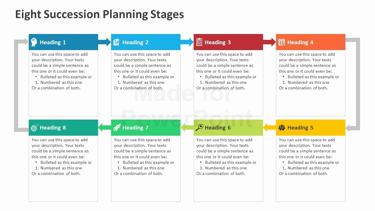 Simple Succession Plan Template Lovely 015 Plan Template Simple Succession Career Elegant Exotic