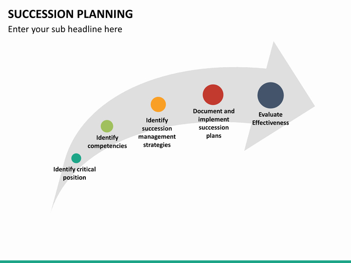 Simple Succession Plan Template Lovely Succession Planning Powerpoint Template