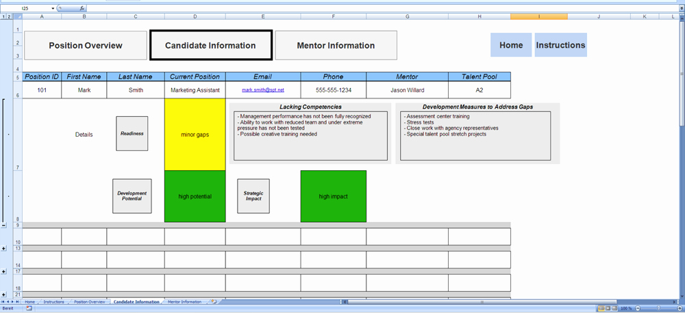 Simple Succession Plan Template Unique A Powerful Succession Planning Template