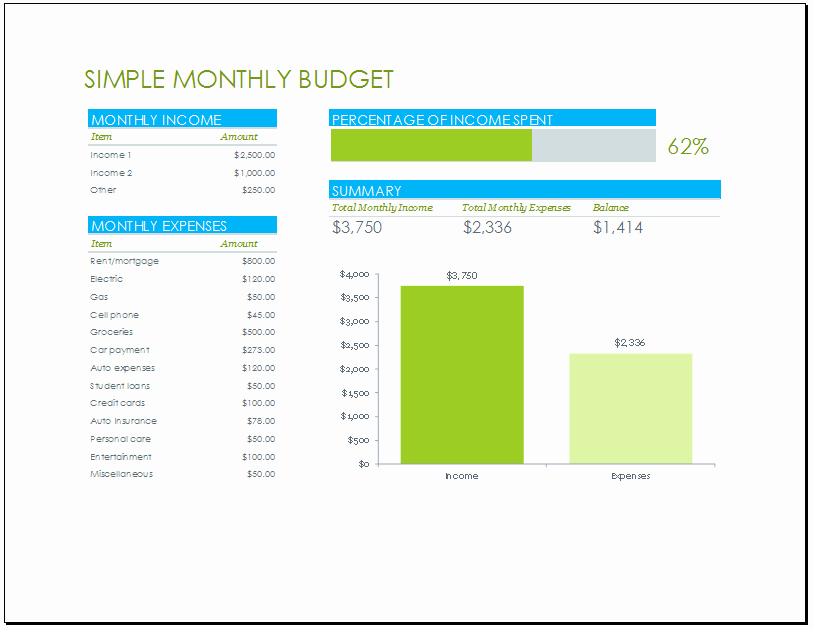 Simple Weekly Budget Template Awesome Monthly Bud Template with Percentage