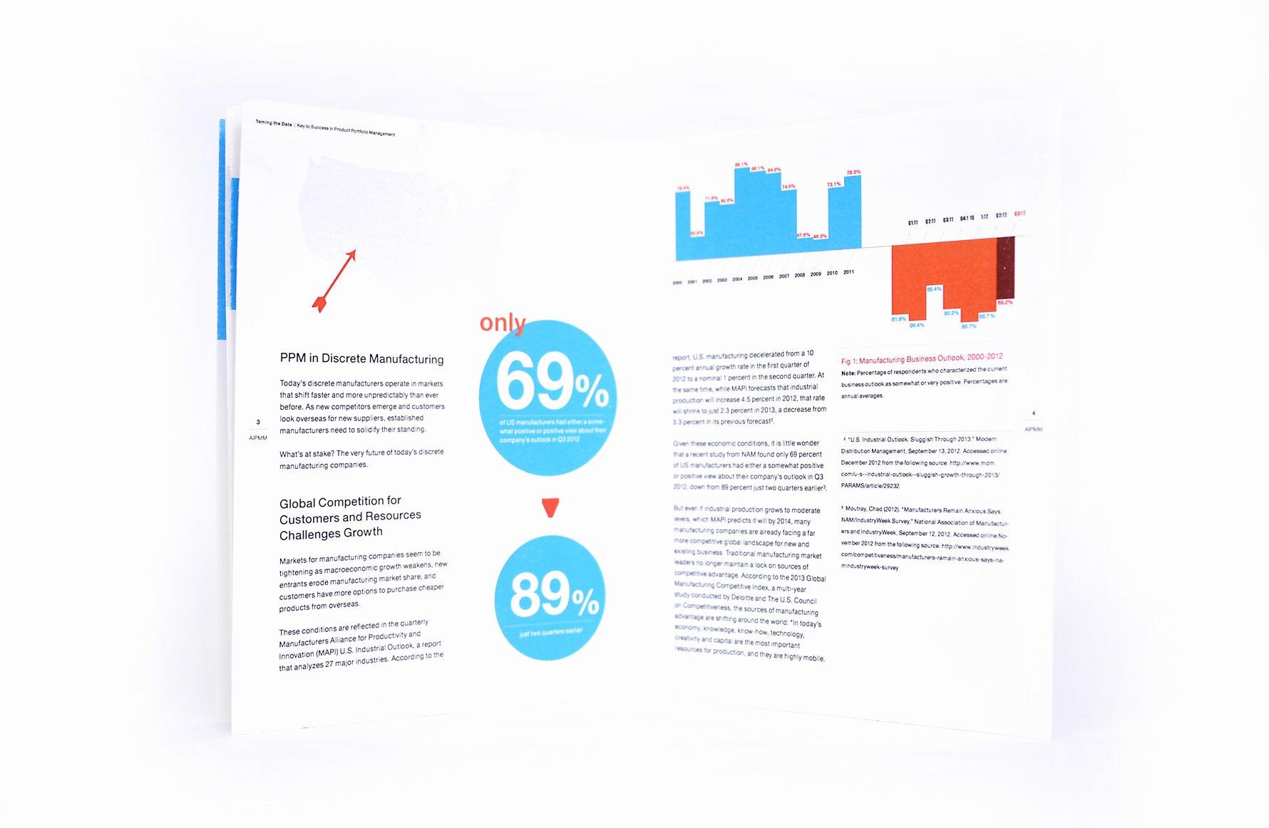 Simple White Paper Template Fresh White Paper Design Artversion Creative Agency