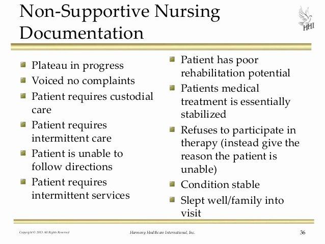 Skilled Nursing Documentation Templates Elegant Nursing Documentation Do Your Medical Records Support