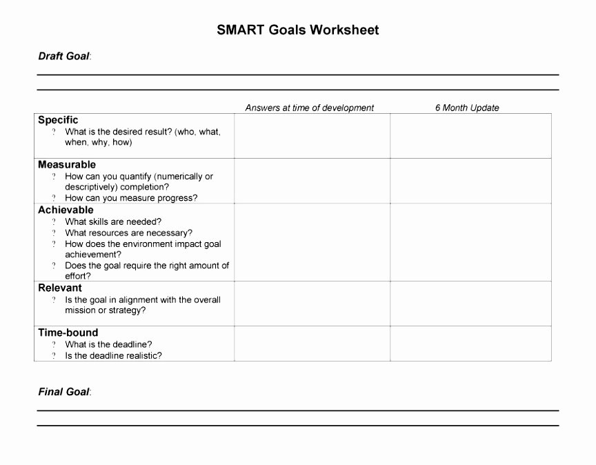 Smart Action Plans Template Awesome 6 Smart Action Plan Template Word Poiwa
