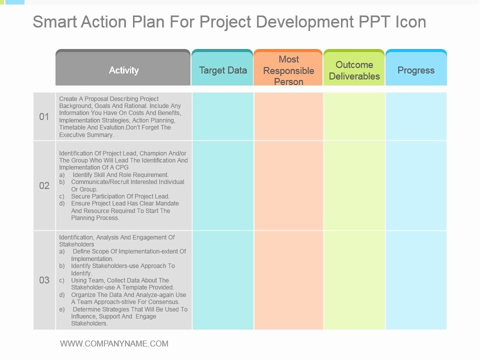 Smart Action Plans Template Awesome Smart Action Plan for Project Development Ppt Icon