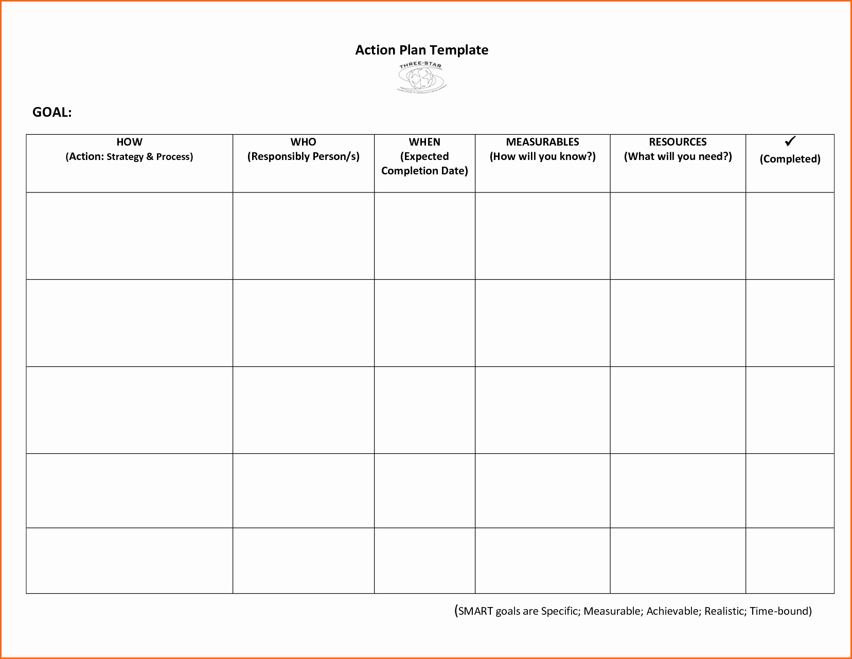 Smart Action Plans Template Best Of Beautiful Sample Smart Action Plan Gallery Resume Samples