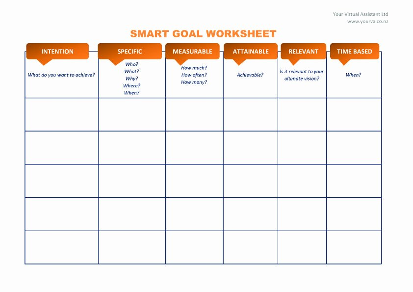 Smart Action Plans Template Best Of Pin On Work