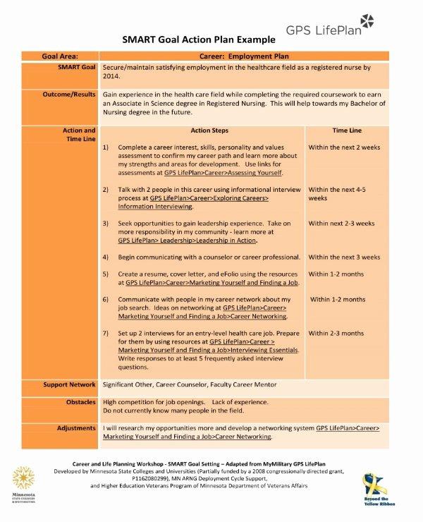 Smart Action Plans Template Elegant 11 Smart Action Plan Templates Pdf Word