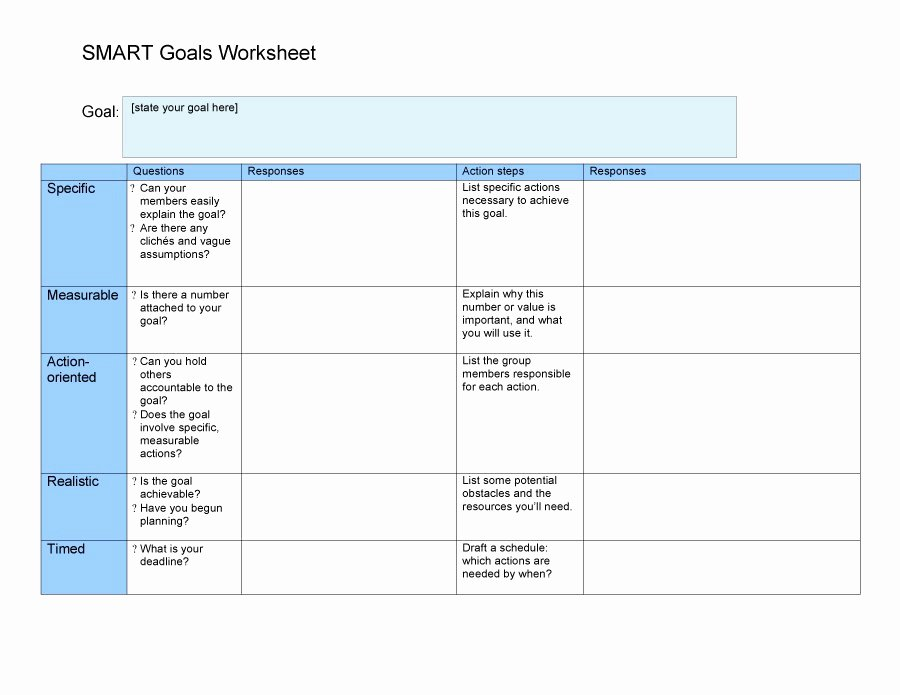 Smart Action Plans Template Elegant 48 Smart Goals Templates Examples & Worksheets Free