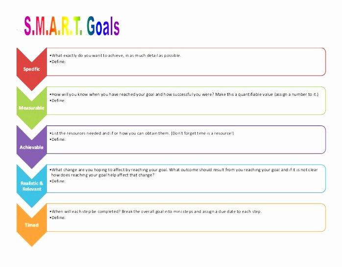 Smart Action Plans Template Elegant 6 Smart Action Plan Template Word Poiwa