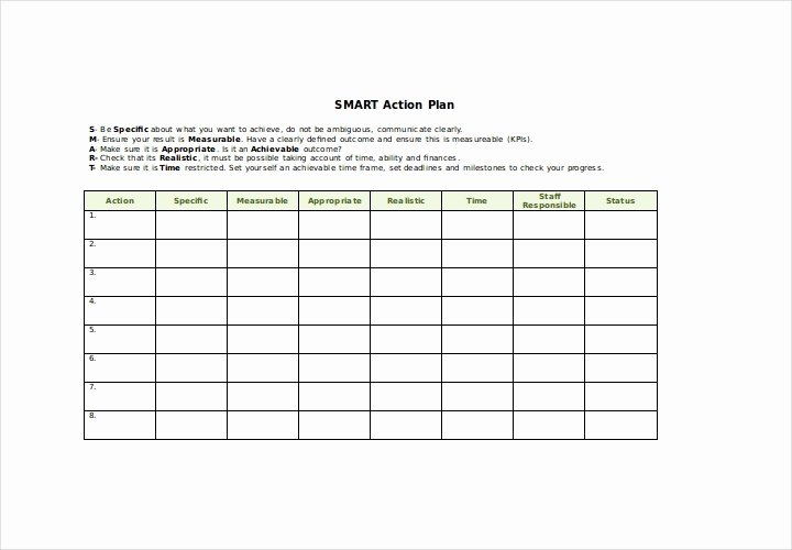 Smart Action Plans Template Elegant the Essential Guide to Making A Business Plan