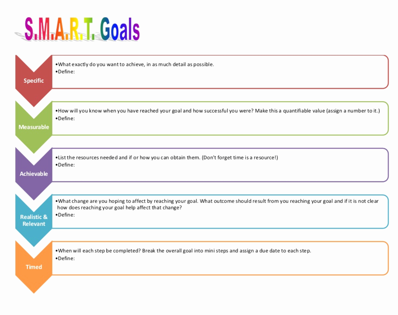 Smart Action Plans Template Inspirational Smart Goals Obgyn Bakersfield Ca
