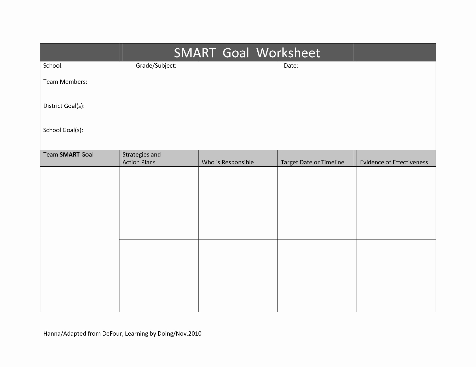 Smart Action Plans Template Luxury 15 Best Of Action Plan Worksheet Template
