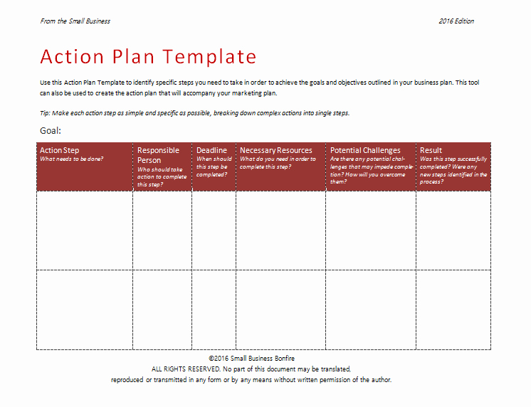 Smart Action Plans Template Unique Action Plan Example Smart Goals Pinterest