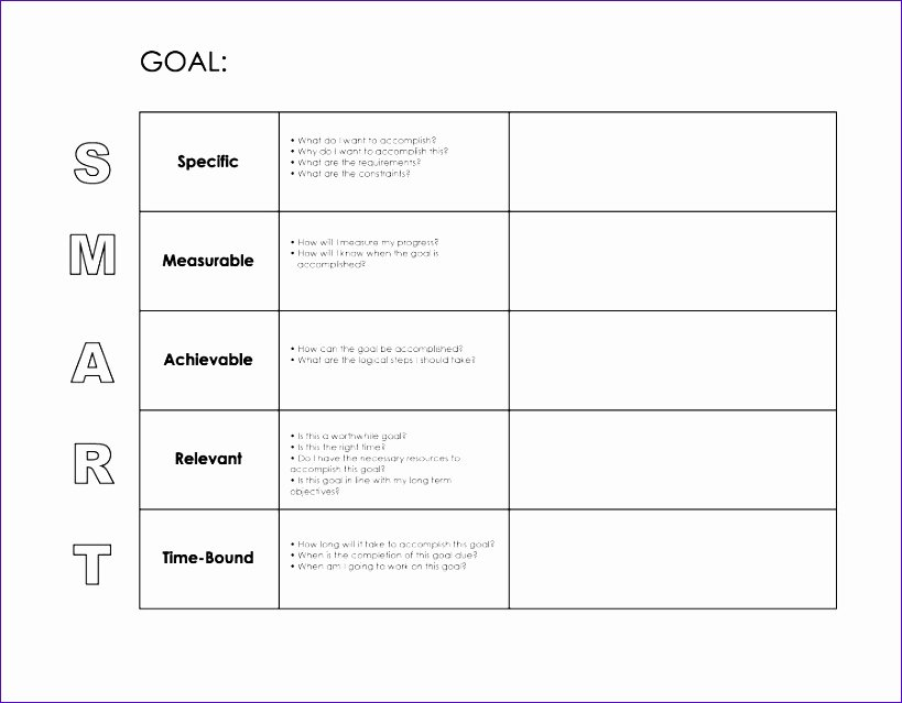 Smart Goals Template Excel Lovely 10 Smart Goals Template Excel Exceltemplates