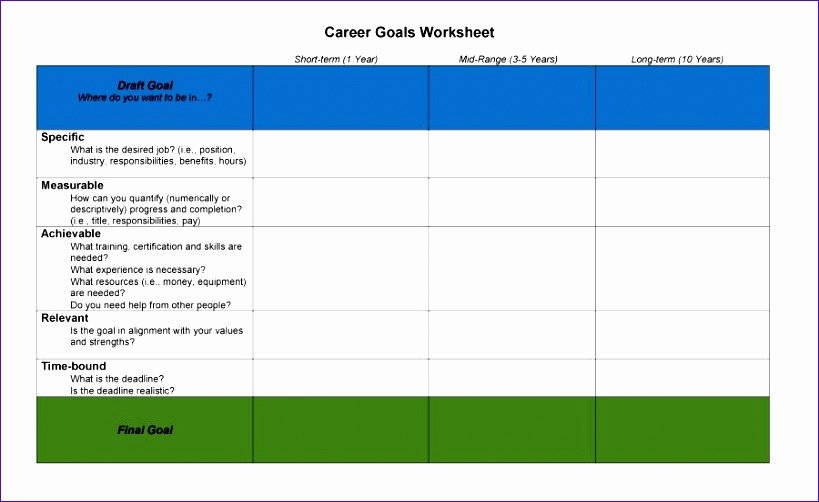 Smart Goals Template Excel New 10 Training Template Excel Exceltemplates Exceltemplates