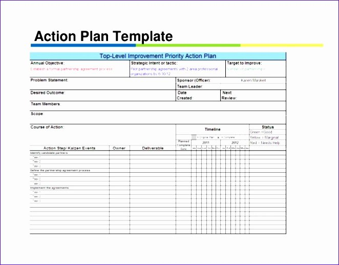 Smart Goals Template Excel New 8 Smart Goals Excel Template Exceltemplates Exceltemplates