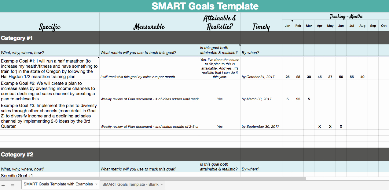 Smart Goals Template Excel Unique Smart Goals Template [ Download] the Planning Life