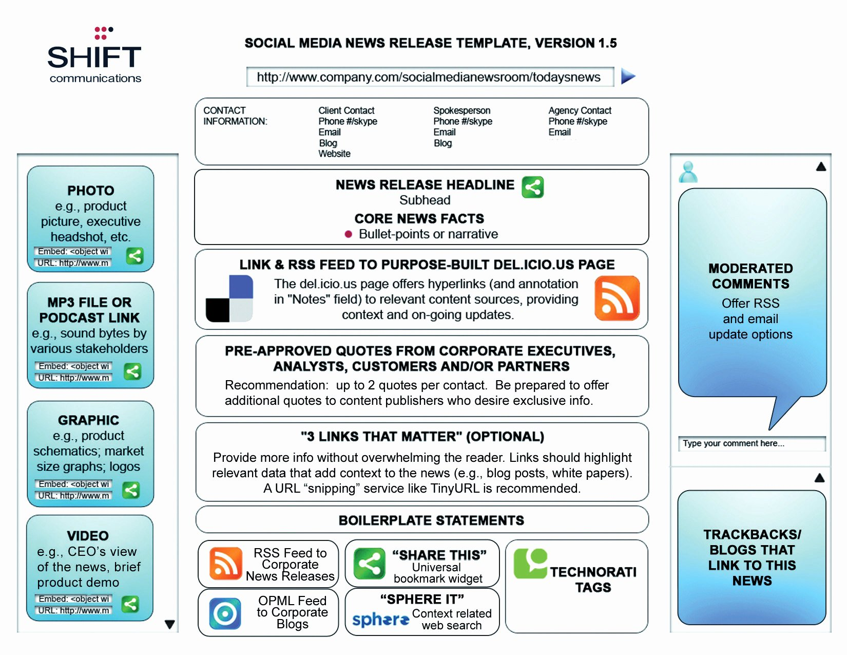 Social Media Release form Template Inspirational Press Releases Optimized for Search and for social Media
