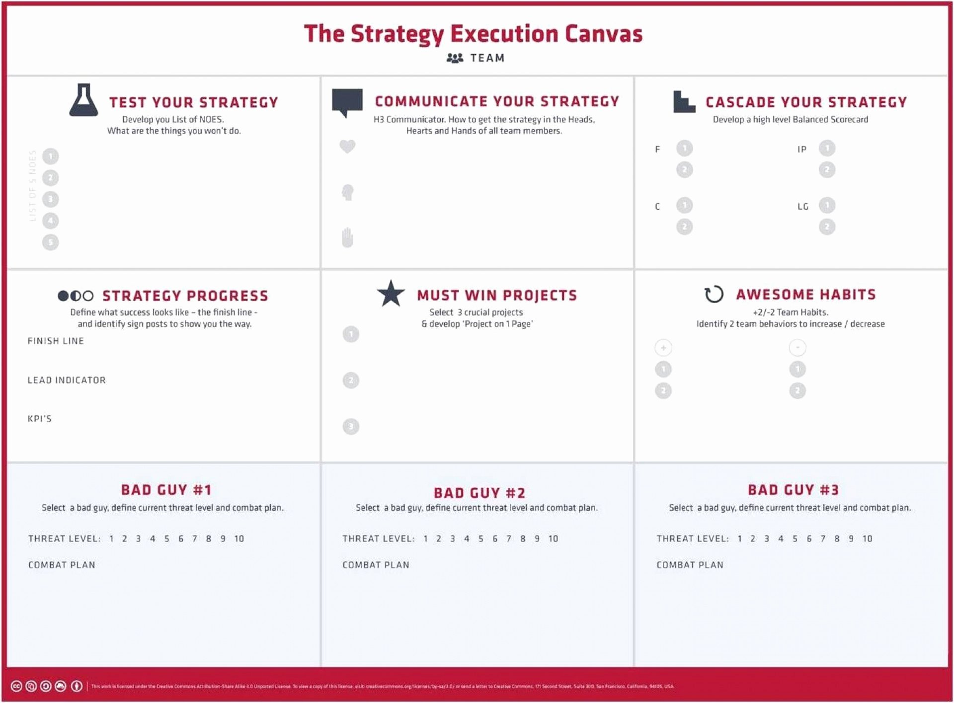 Software Implementation Plan Template Elegant 018 Ic Project Timeline Template Plan Tinypetition