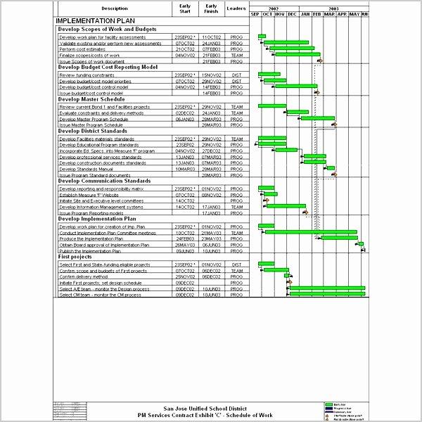 Software Implementation Plan Template Elegant 9 software Implementation Plan Sample Sampletemplatez
