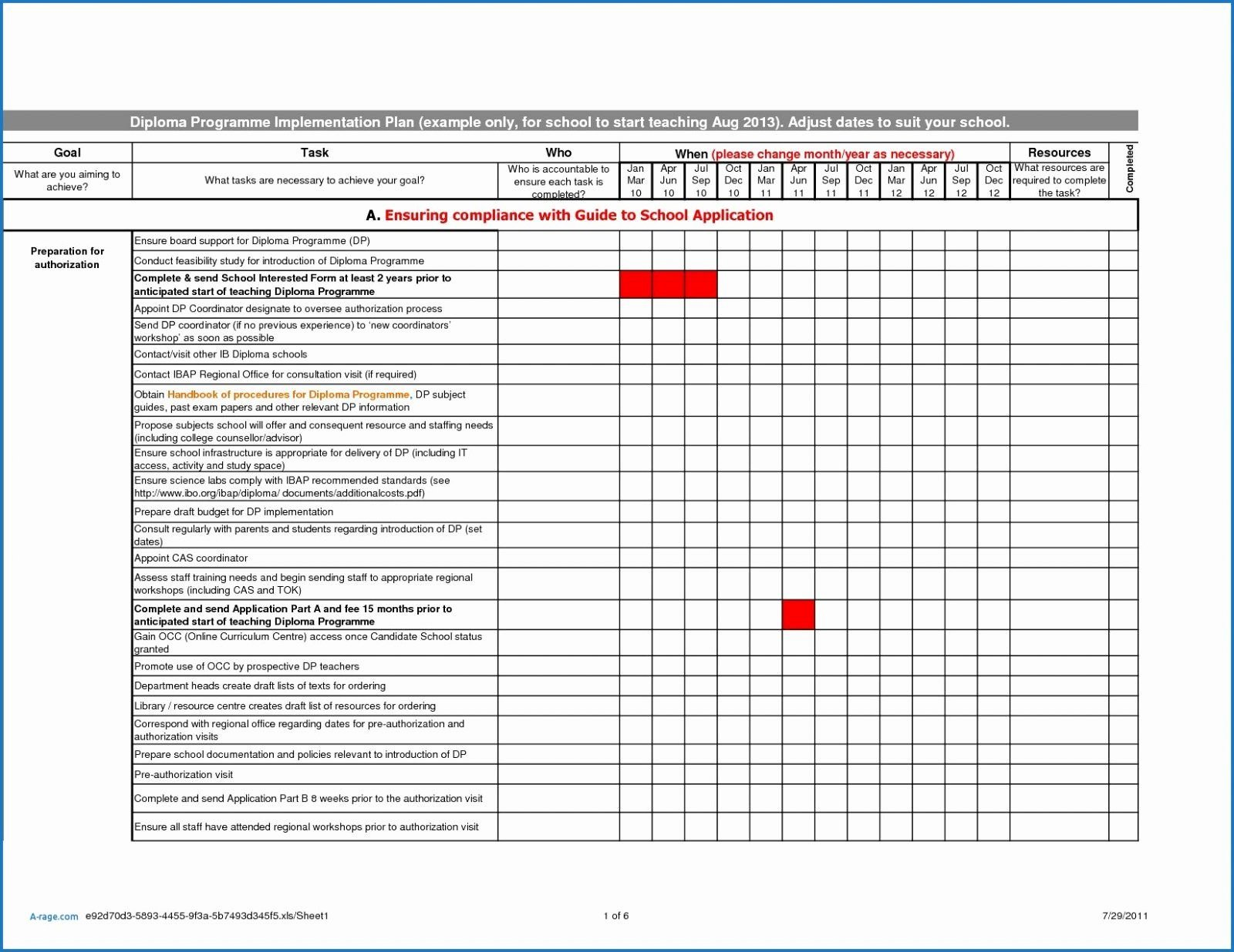 Software Implementation Plan Template Inspirational Project Feasibility Study Template Excel