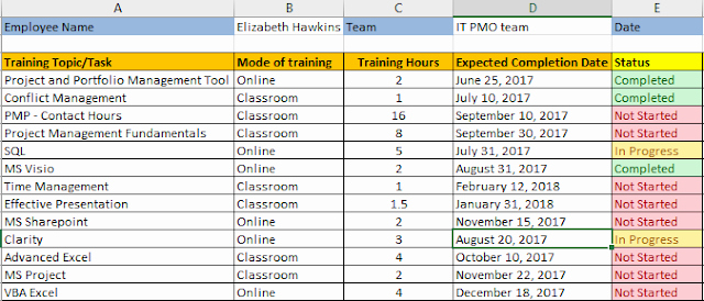 Staff Training Plan Template Inspirational Employee Training Plan Excel Template Download Free