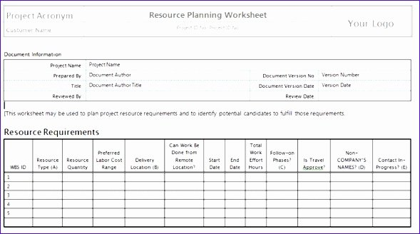 Staffing Plan Template Excel Best Of 6 Staffing Plan Template Excel Exceltemplates
