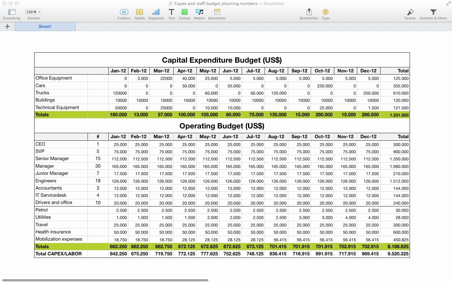 Staffing Plan Template Excel Fresh Staffing Spreadsheet Excel Google Spreadshee Staffing