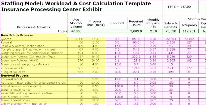 Staffing Plan Template Excel Lovely 5 Resource forecasting Template Excel Exceltemplates