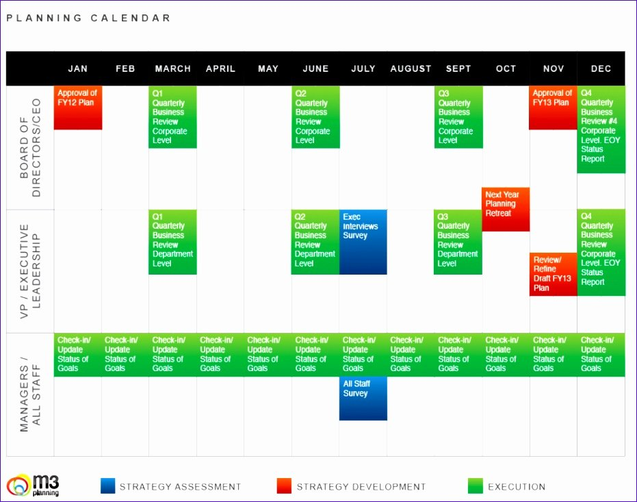 Staffing Plan Template Excel Unique 6 Staffing Plan Template Excel Exceltemplates