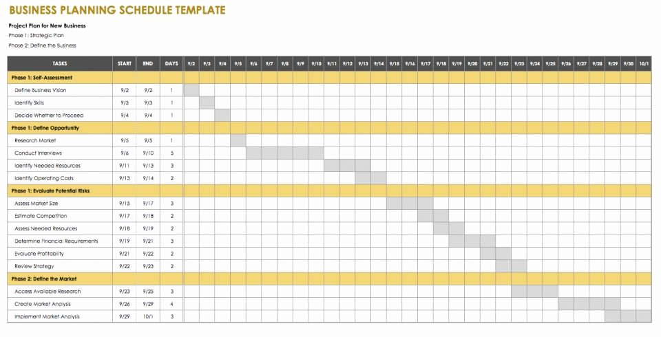 Startup Business Plan Template Awesome Free Startup Plan Bud & Cost Templates