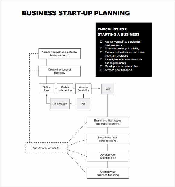 Startup Business Plan Template Best Of Sample Startup Business Plan Template 17 Documents In