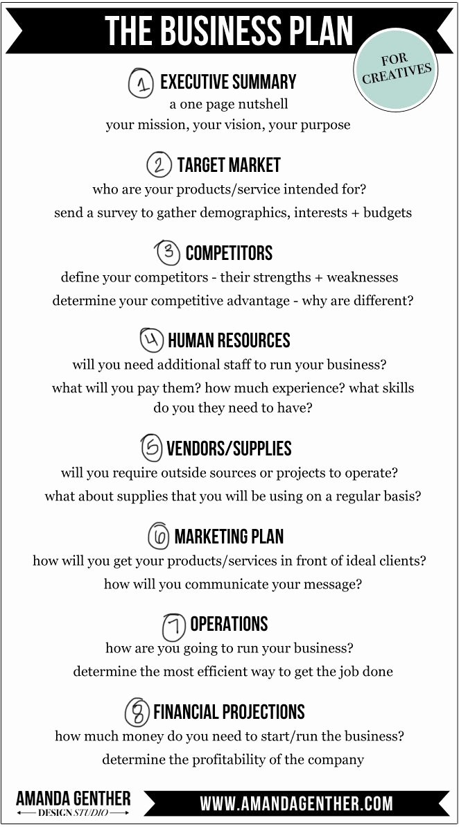 Startup Business Plan Template Inspirational Designing A Business Plan for Your Startup