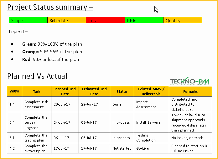 Status Report Template Word Awesome Project Status Report Template Word Free Project