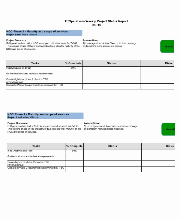 Status Report Template Word New 21 Printable Project Status Report Templates Google Docs