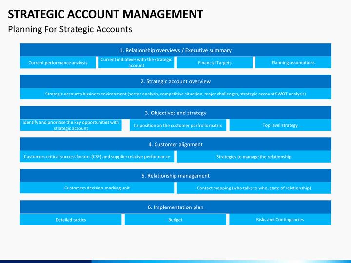 Strategic Account Plan Template Beautiful Strategic Account Management Powerpoint Template