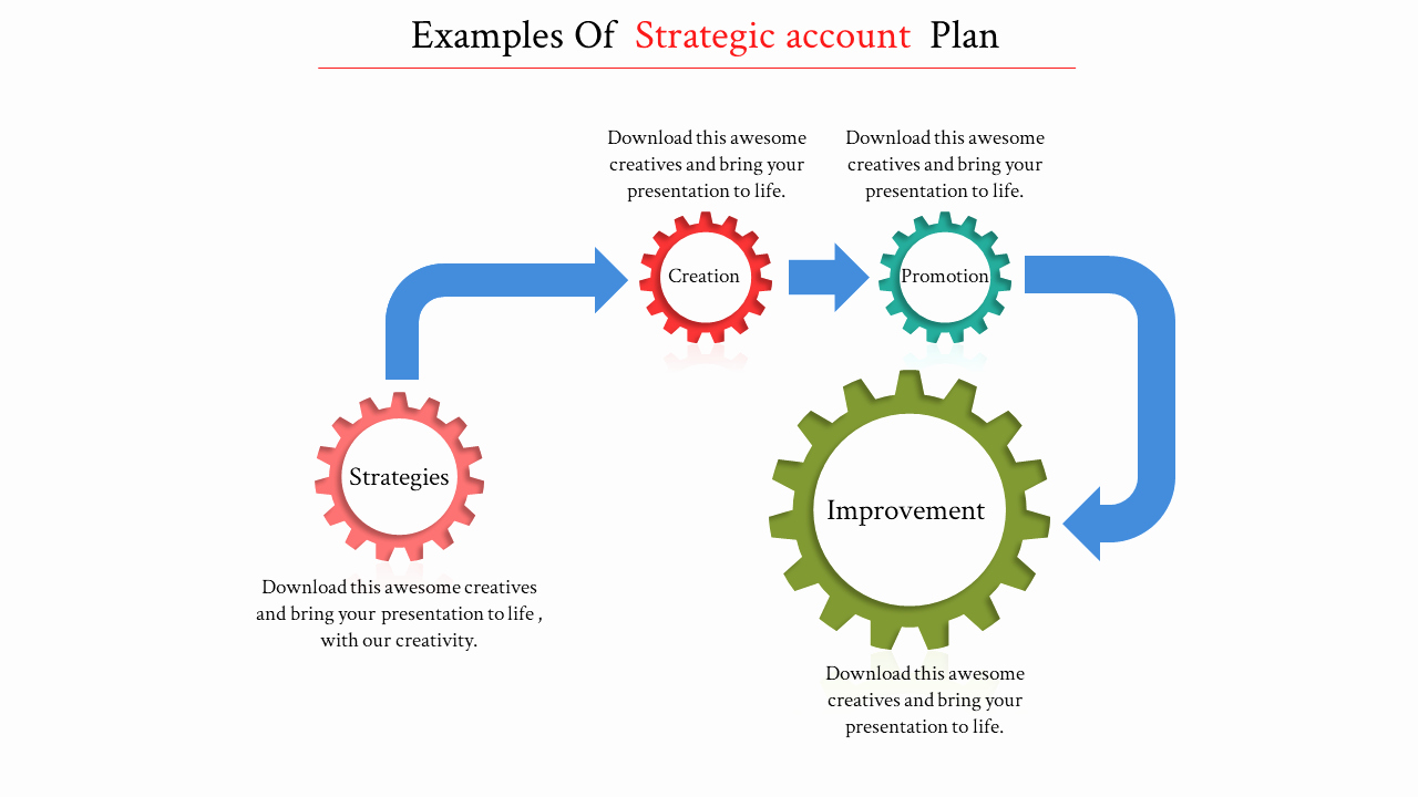 Strategic Account Plan Template Best Of Strategic Account Plan Template to Download Ppt