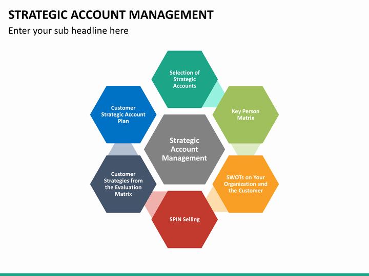 Strategic Account Plan Template Fresh Strategic Account Management Powerpoint Template