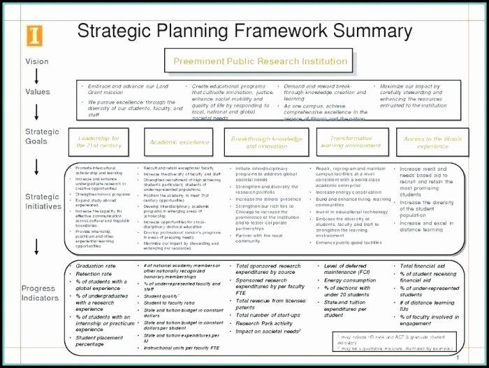 Strategic Account Plan Template Luxury Strategic Account Plan Template Excel Templates 1 Resume
