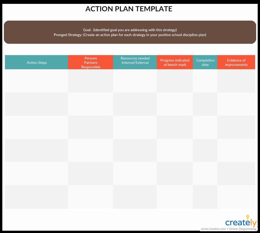 Strategic Action Plan Template Elegant Strategic Planning Process