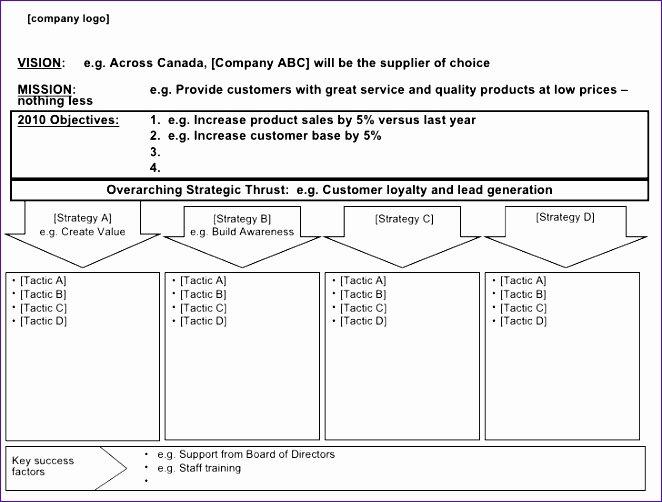 Strategic Action Plan Template Fresh 9 Action Plan Templates Excel Exceltemplates