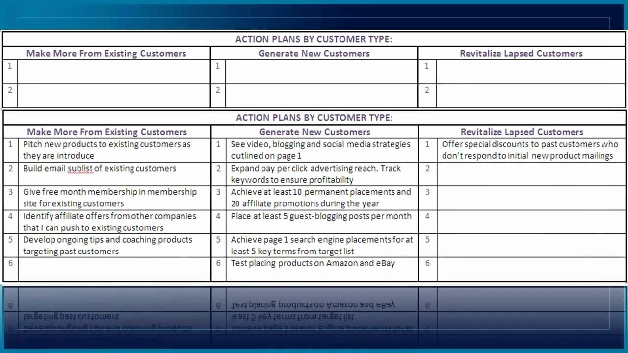 Strategic Action Plan Template Lovely Strategic Plan Template