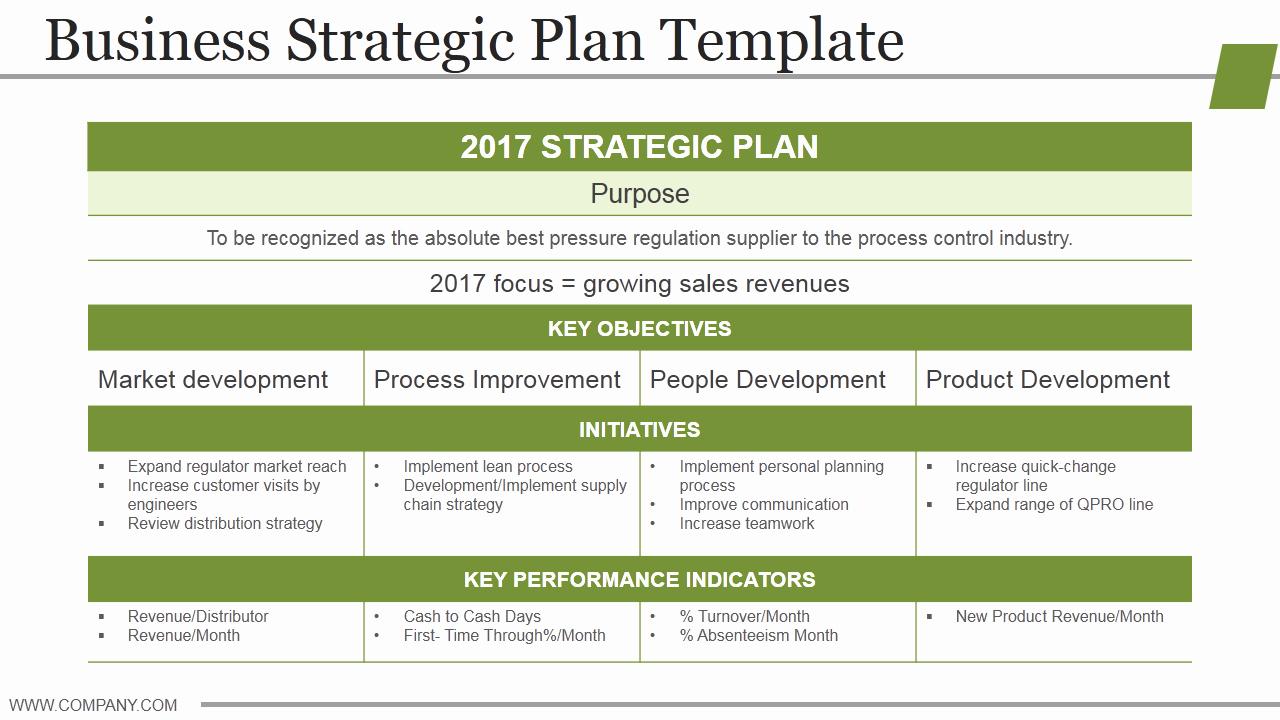 Strategic Planning Templates Free Unique Business Strategic Planning 11 Powerpoint Templates You