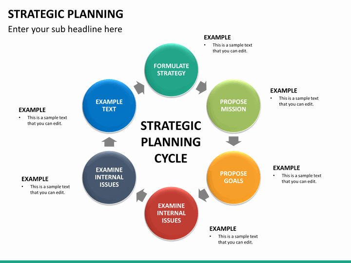 Strategic Planning Templates Free Unique Strategic Planning Powerpoint Template