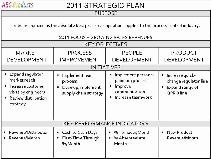 Strategic Sales Plan Template Awesome Gregg Stocker E Page Strategic Plan
