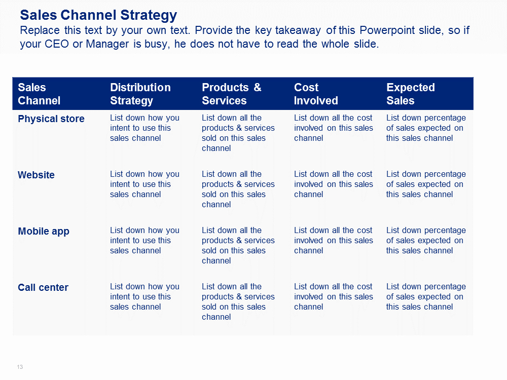Strategic Sales Plan Template Best Of Sales Strategy & Plan Template