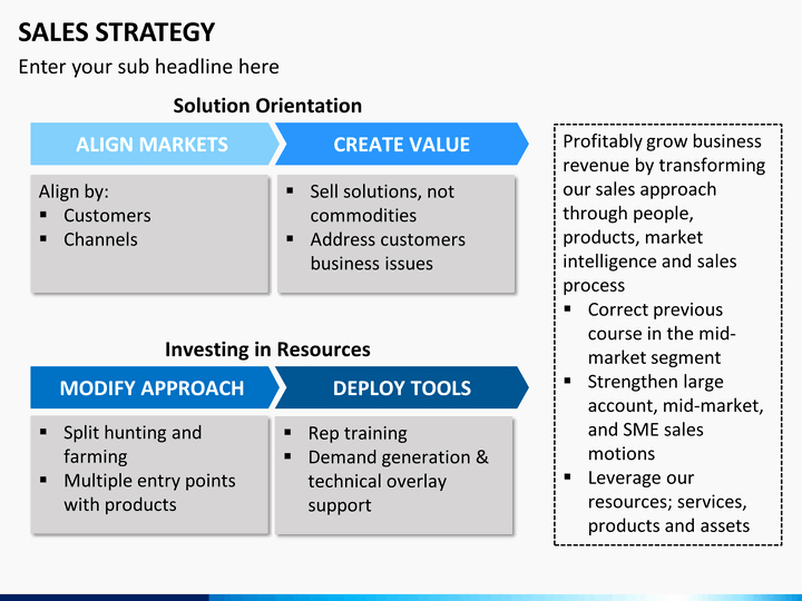 Strategic Sales Plan Template Best Of Sales Strategy Powerpoint Template